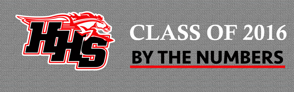 HHS Class of 2016 Infographic Banner