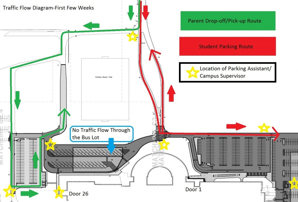 HHS Temporary Traffic Flow