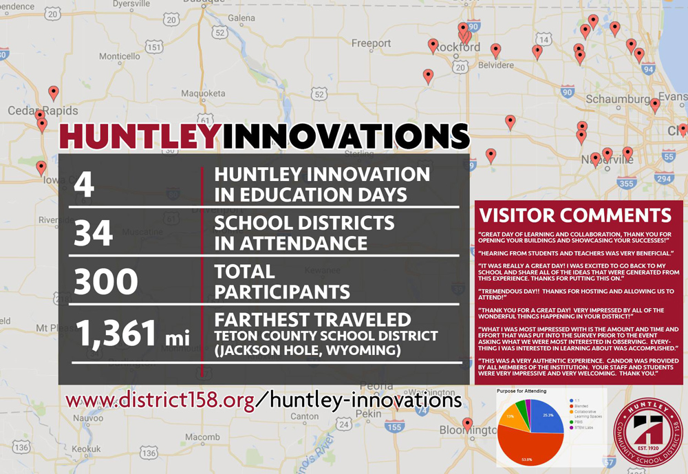 Huntley Innovations